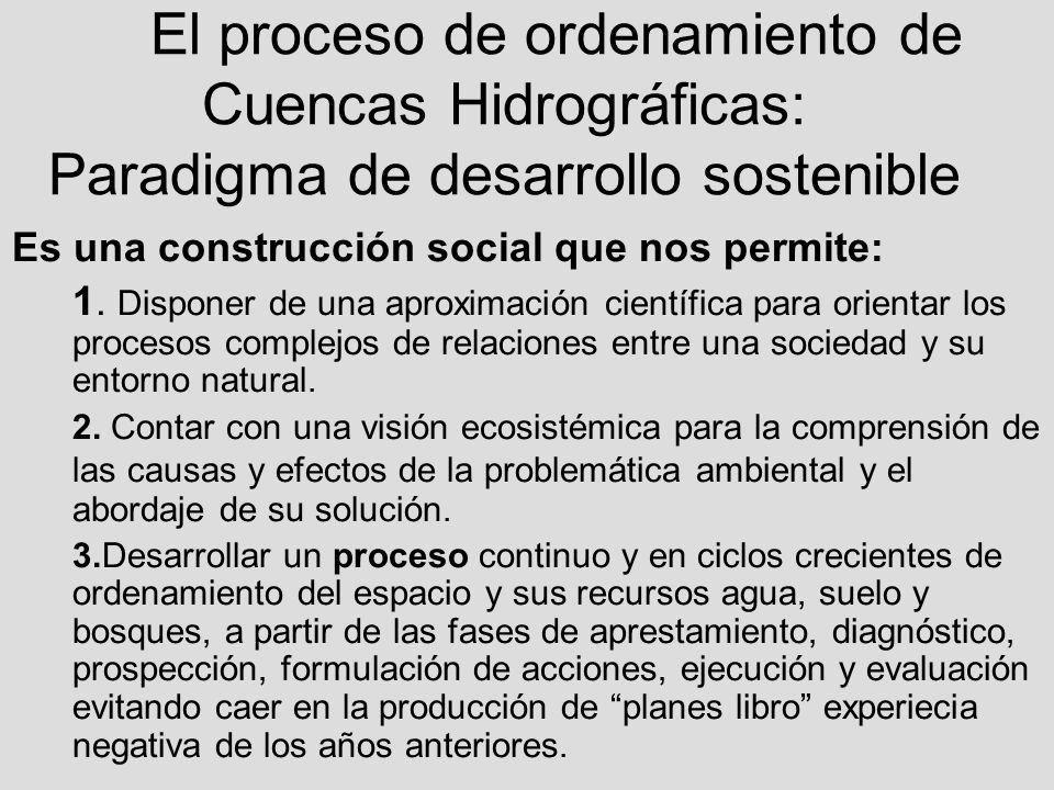 El proceso de ordenamiento de Cuencas Hidrográficas: Paradigma de desarrollo sostenible
