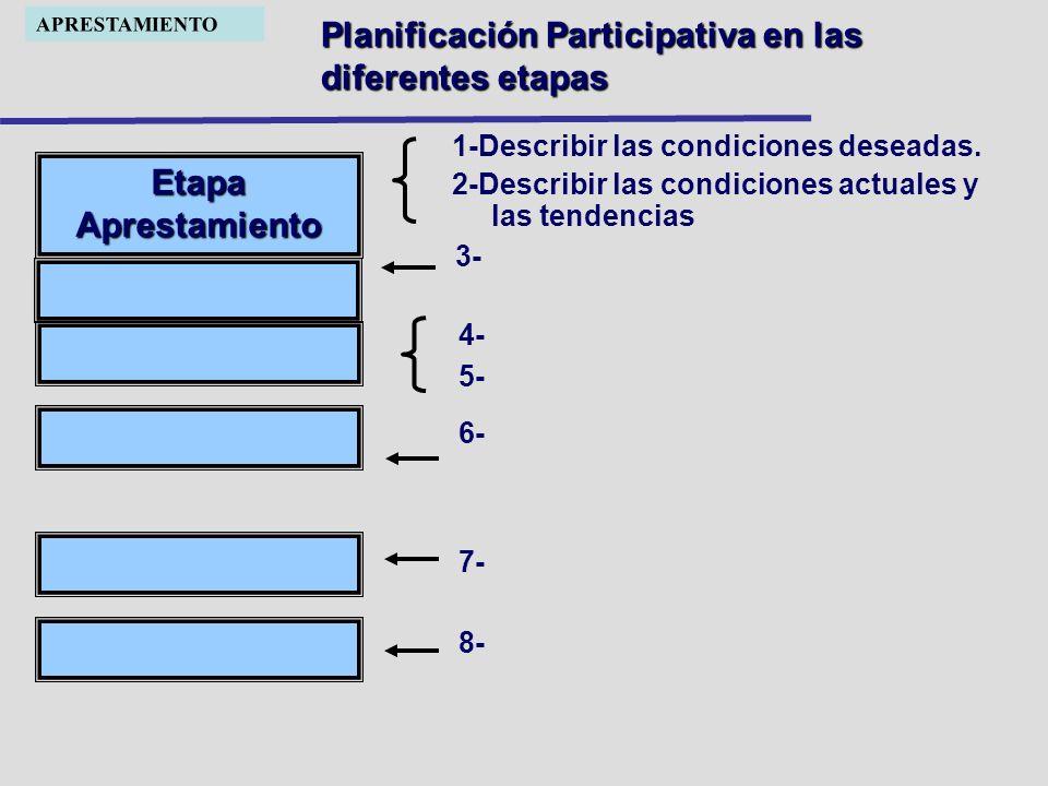 Planificación Participativa en las diferentes etapas