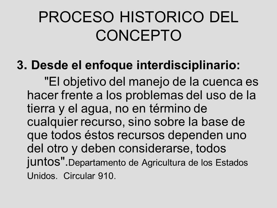 PROCESO HISTORICO DEL CONCEPTO