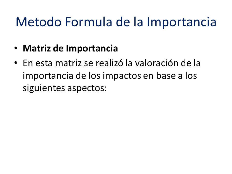 Metodo Formula de la Importancia