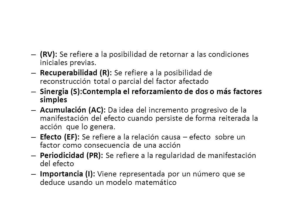 (RV): Se refiere a la posibilidad de retornar a las condiciones iniciales previas.