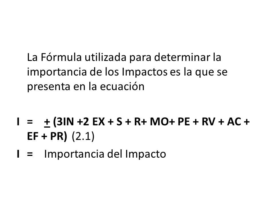 La Fórmula utilizada para determinar la importancia de los Impactos es la que se presenta en la ecuación