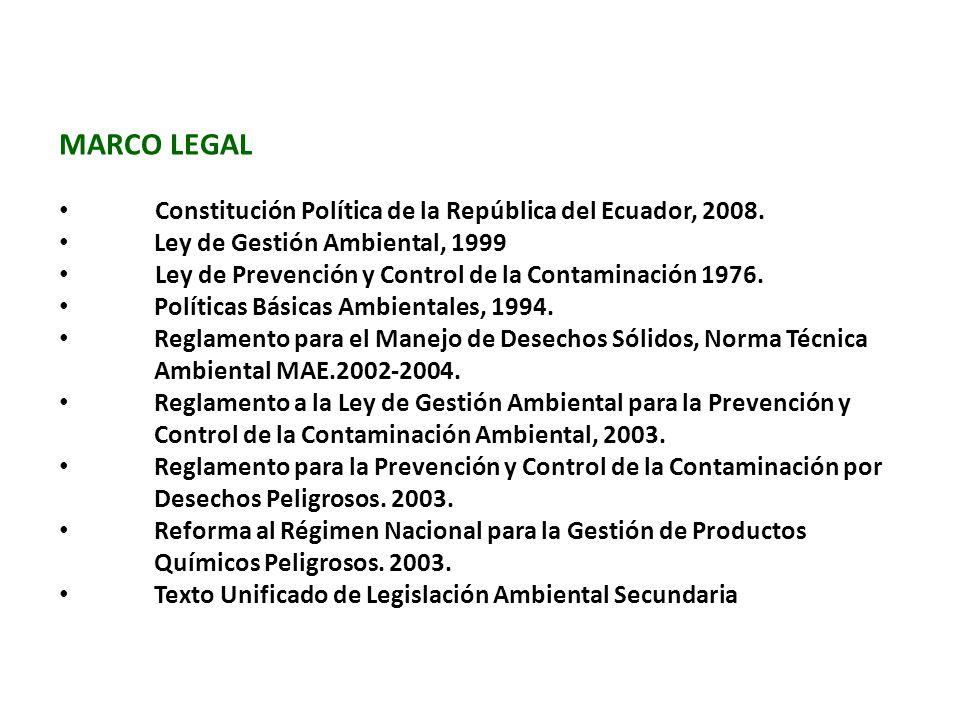 MARCO LEGAL Constitución Política de la República del Ecuador, 2008.