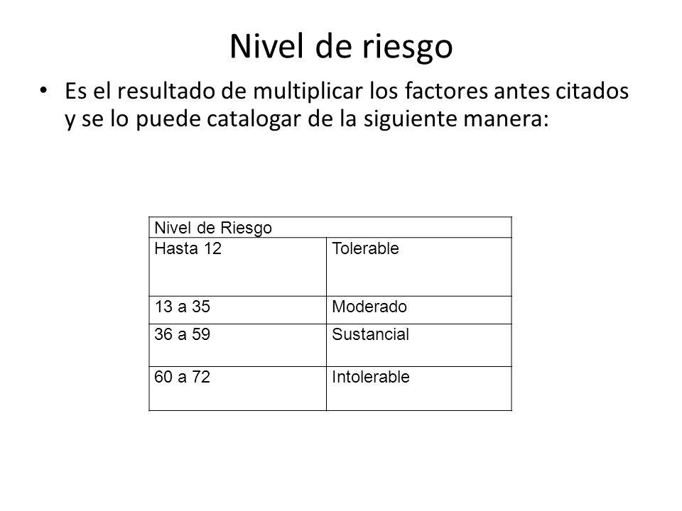 Nivel de riesgo Es el resultado de multiplicar los factores antes citados y se lo puede catalogar de la siguiente manera: