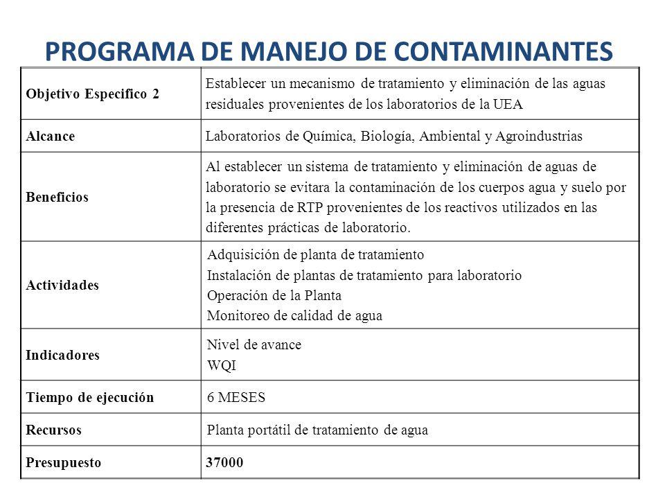 PROGRAMA DE MANEJO DE CONTAMINANTES