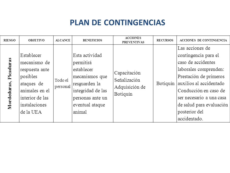 ACCIONES DE CONTINGENCIA