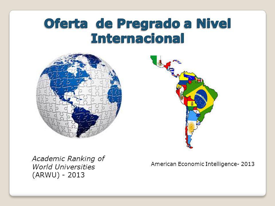 Oferta de Pregrado a Nivel Internacional