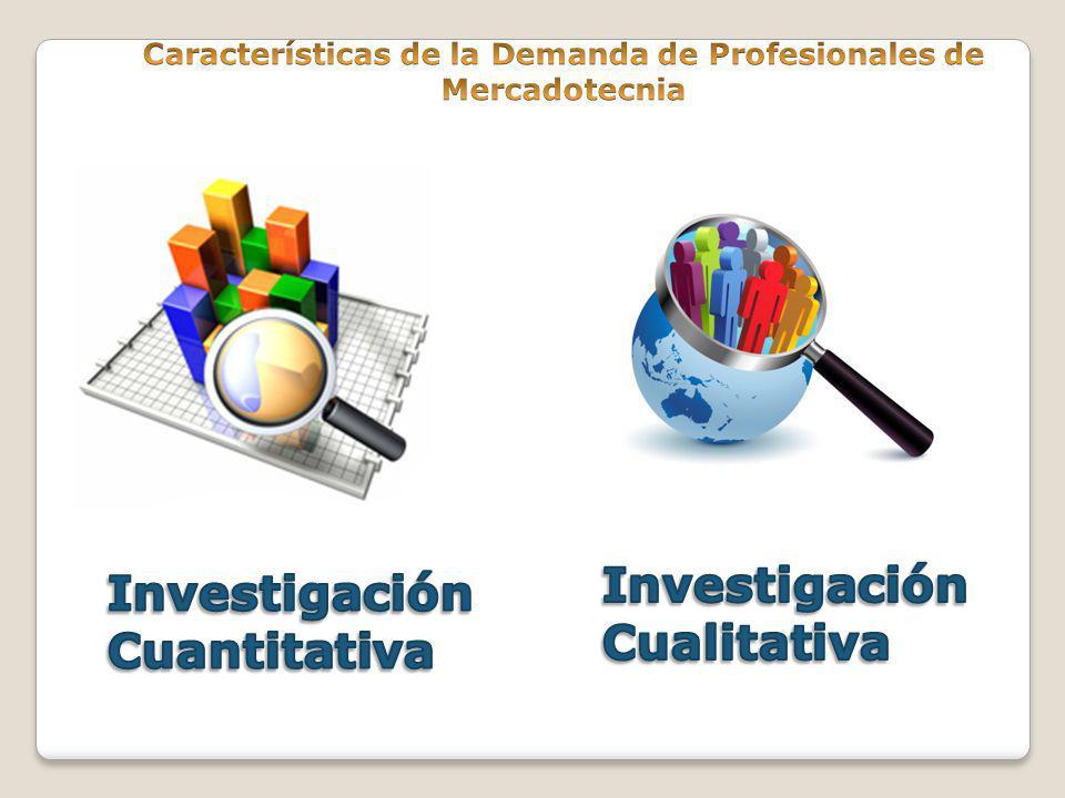 Características de la Demanda de Profesionales de Mercadotecnia