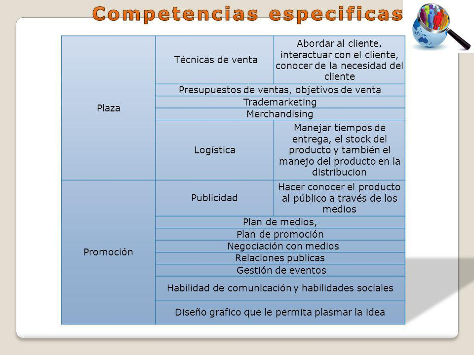 Competencias especificas
