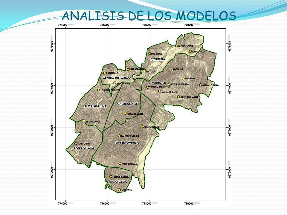 ANALISIS DE LOS MODELOS