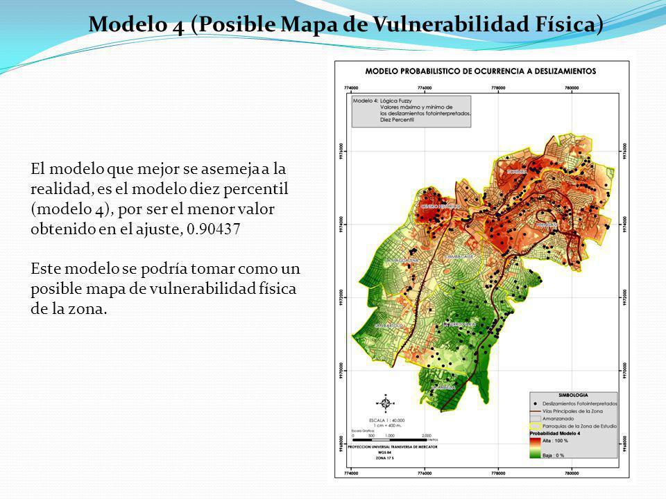 Modelo 4 (Posible Mapa de Vulnerabilidad Física)