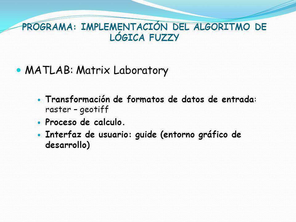 PROGRAMA: IMPLEMENTACIÓN DEL ALGORITMO DE LÓGICA FUZZY