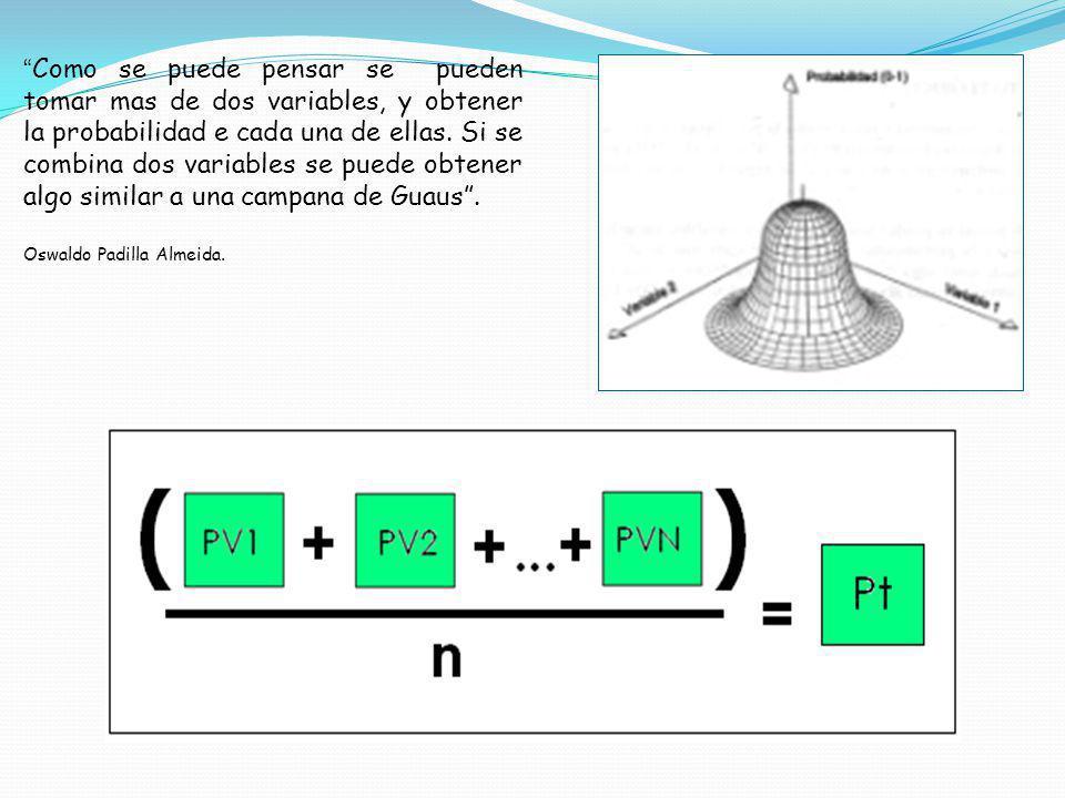 Como se puede pensar se pueden tomar mas de dos variables, y obtener la probabilidad e cada una de ellas. Si se combina dos variables se puede obtener algo similar a una campana de Guaus .