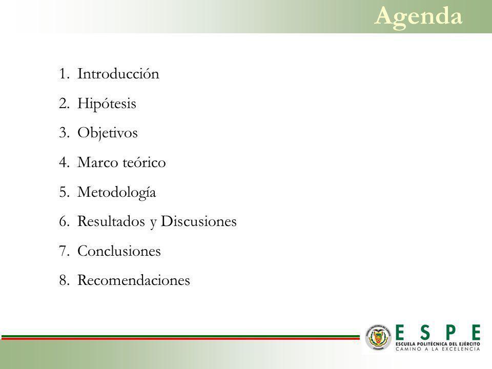 Agenda Introducción Hipótesis Objetivos Marco teórico Metodología