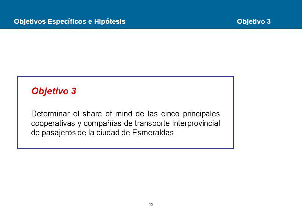 Objetivos Específicos e Hipótesis Objetivo 3
