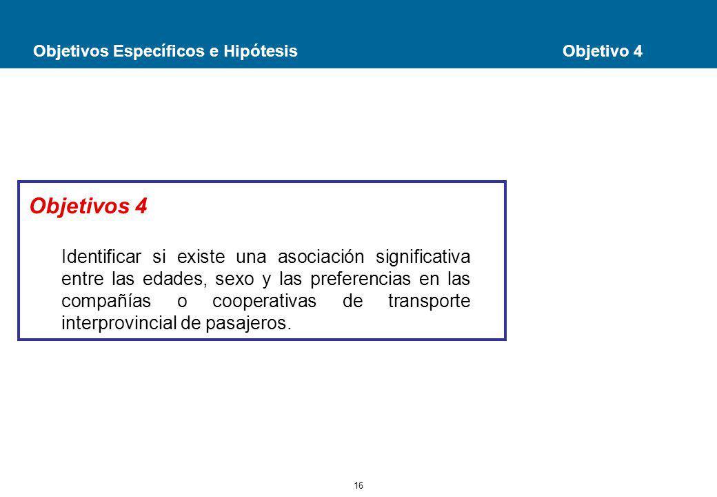 Objetivos Específicos e Hipótesis Objetivo 4