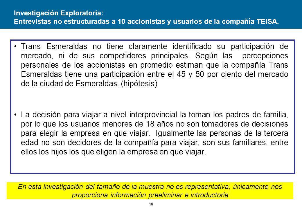 Investigación Exploratoria: Entrevistas no estructuradas a 10 accionistas y usuarios de la compañía TEISA.