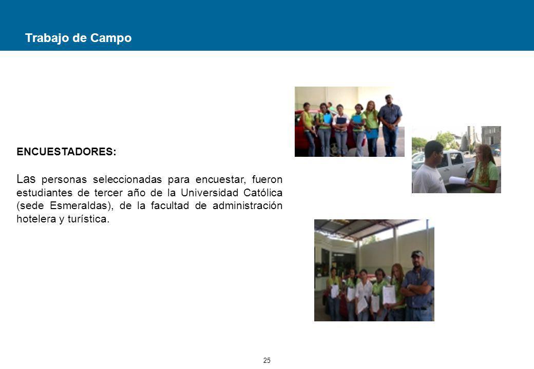 Trabajo de Campo ENCUESTADORES: