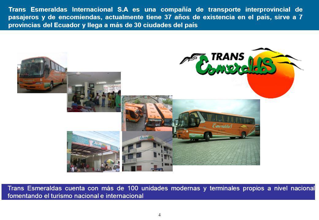Trans Esmeraldas Internacional S