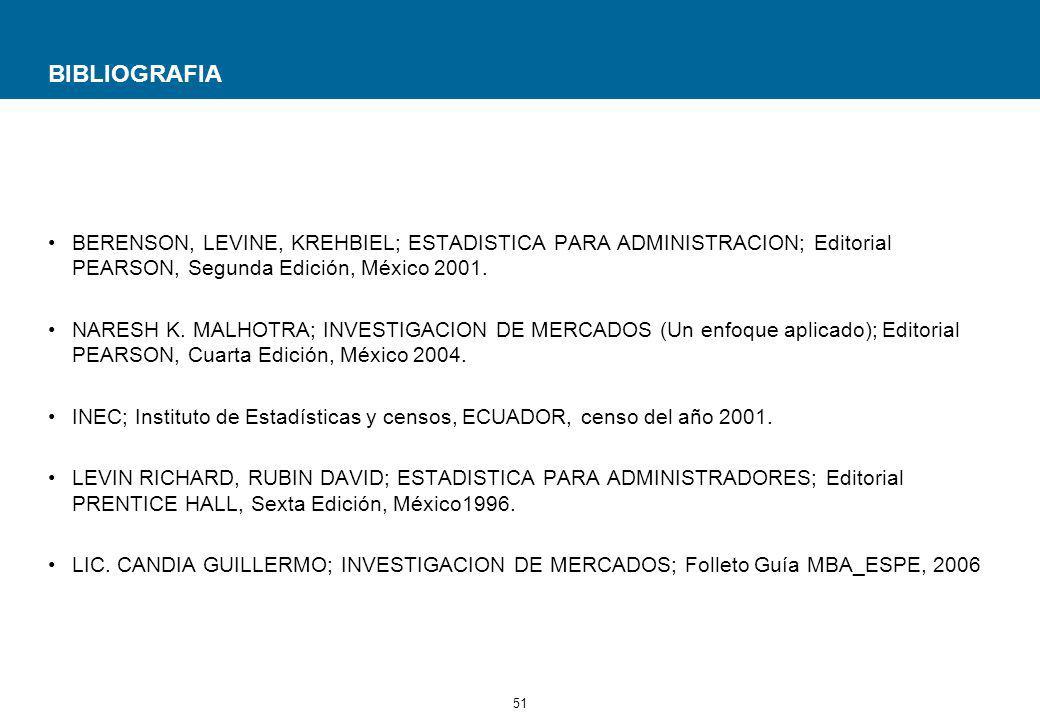 BIBLIOGRAFIA BERENSON, LEVINE, KREHBIEL; ESTADISTICA PARA ADMINISTRACION; Editorial PEARSON, Segunda Edición, México 2001.