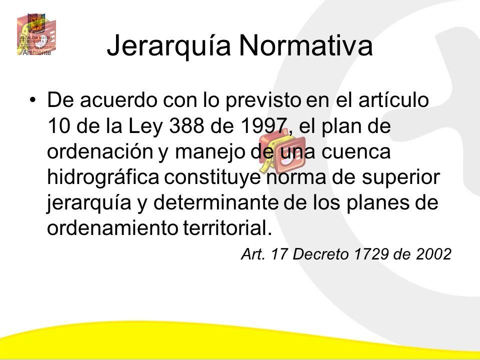 Jerarquía Normativa