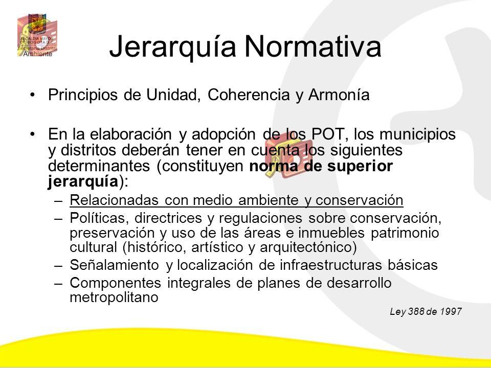 Jerarquía Normativa Principios de Unidad, Coherencia y Armonía