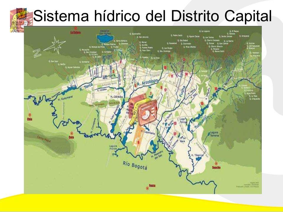 Sistema hídrico del Distrito Capital