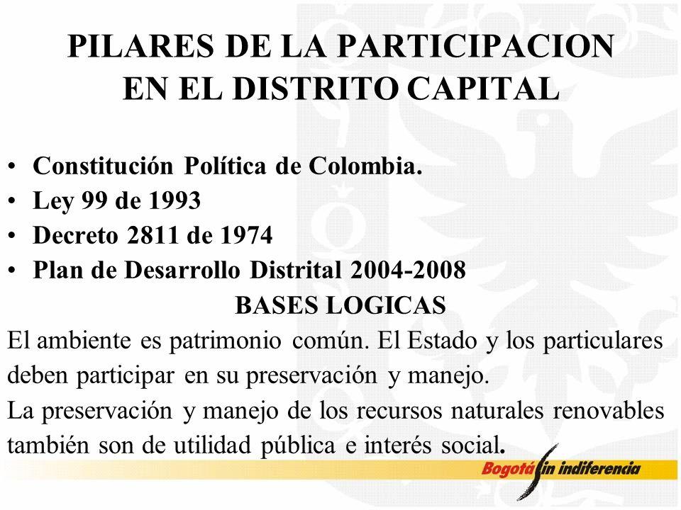 PILARES DE LA PARTICIPACION EN EL DISTRITO CAPITAL