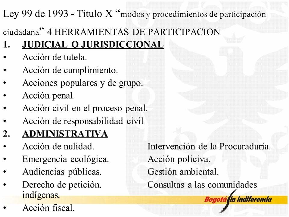 Ley 99 de 1993 - Titulo X modos y procedimientos de participación ciudadana 4 HERRAMIENTAS DE PARTICIPACION