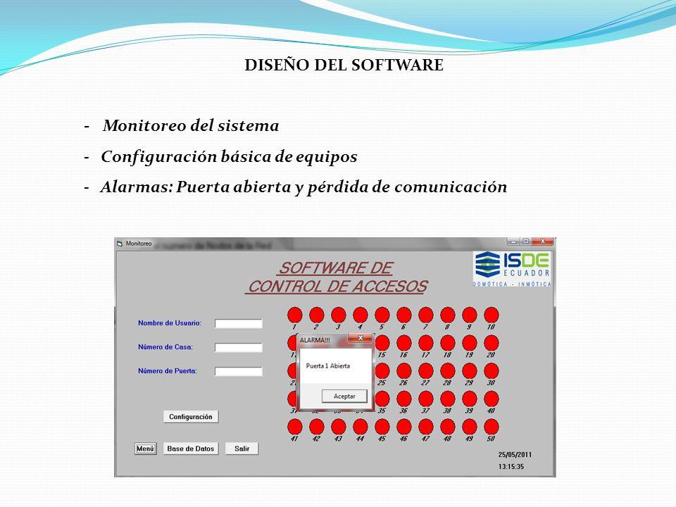 DISEÑO DEL SOFTWARE - Monitoreo del sistema. - Configuración básica de equipos.