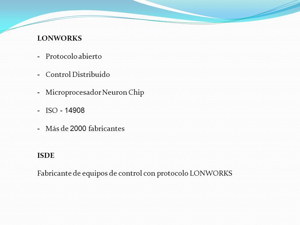 LONWORKS - Protocolo abierto. - Control Distribuido. Microprocesador Neuron Chip. ISO - 14908.