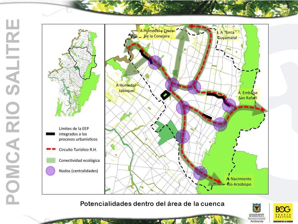 POMCA RIO SALITRE Potencialidades dentro del área de la cuenca