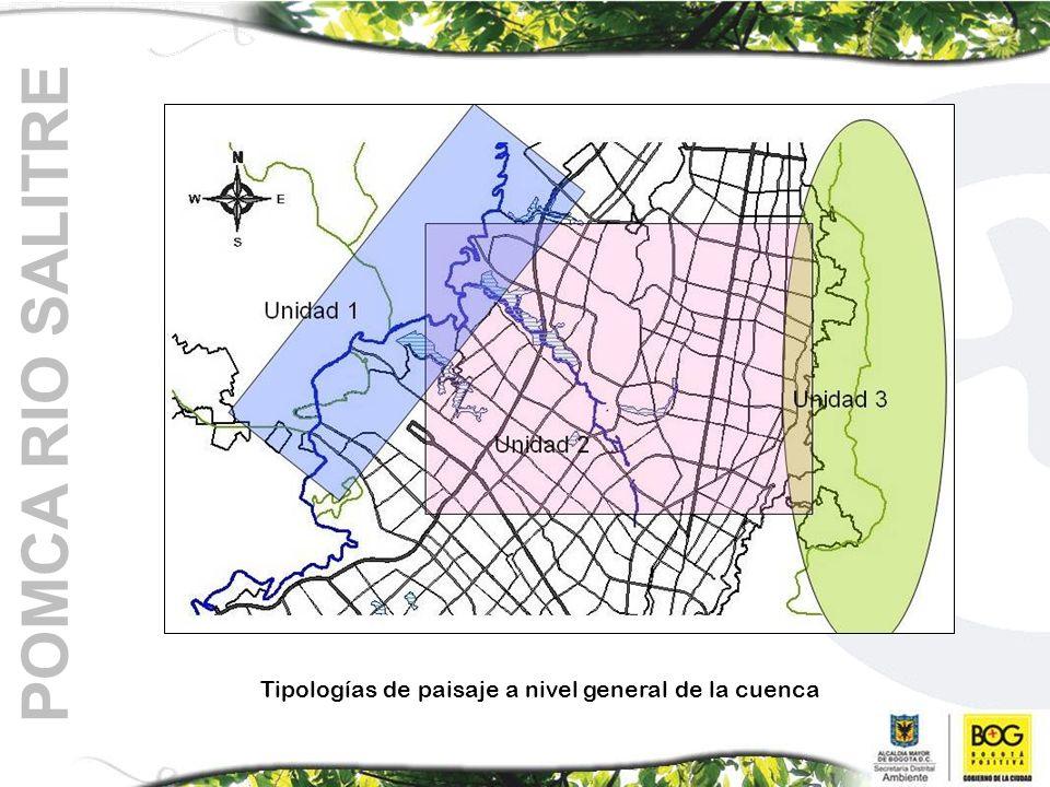 Tipologías de paisaje a nivel general de la cuenca