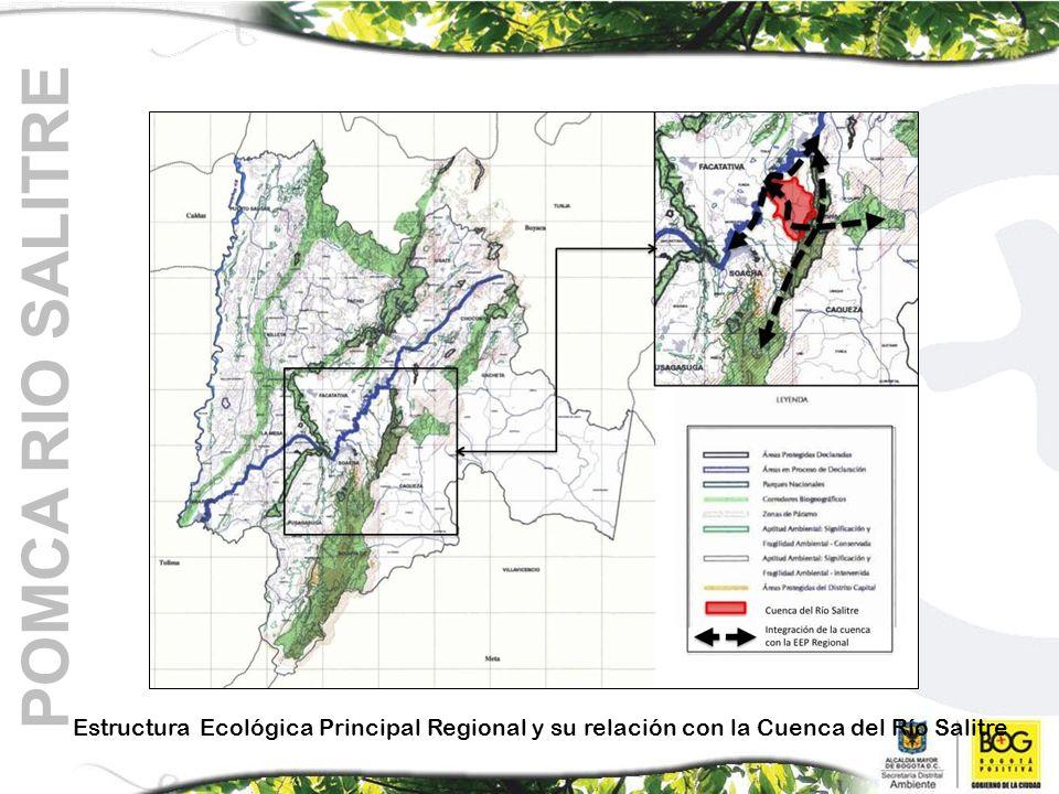 POMCA RIO SALITRE Estructura Ecológica Principal Regional y su relación con la Cuenca del Río Salitre.