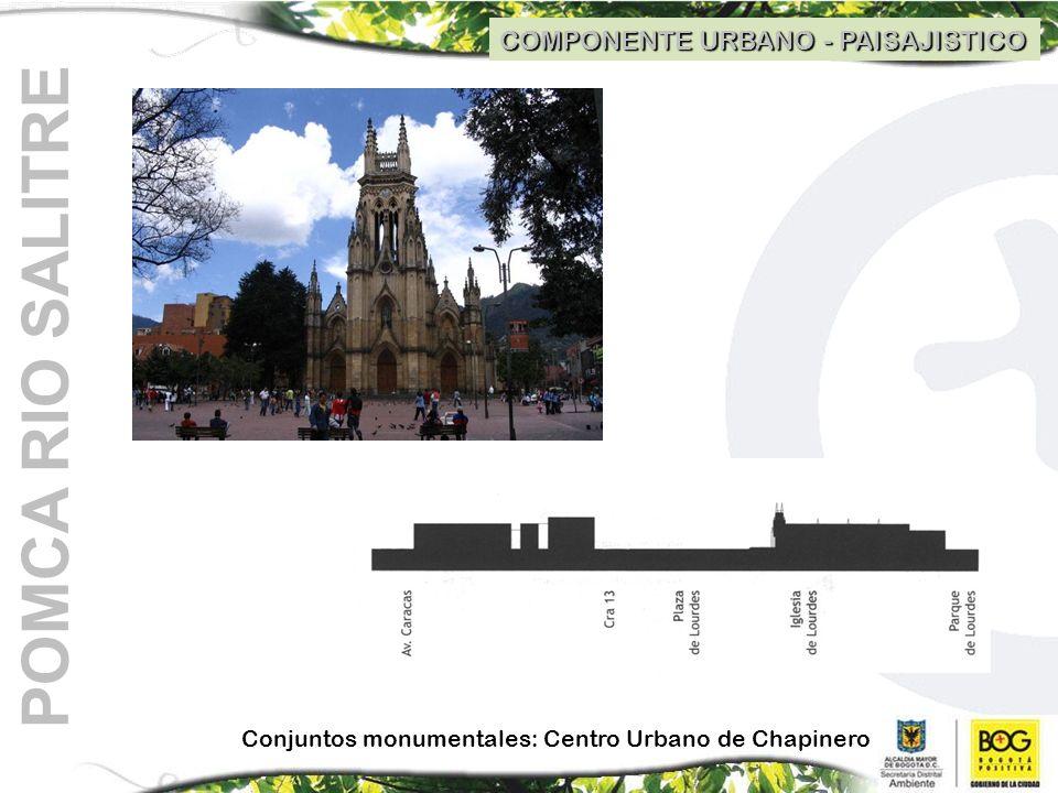 Conjuntos monumentales: Centro Urbano de Chapinero