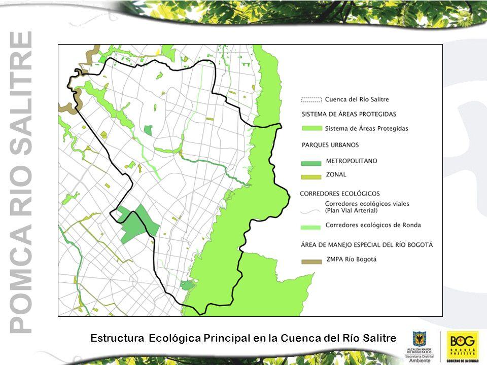 POMCA RIO SALITRE Estructura Ecológica Principal en la Cuenca del Río Salitre