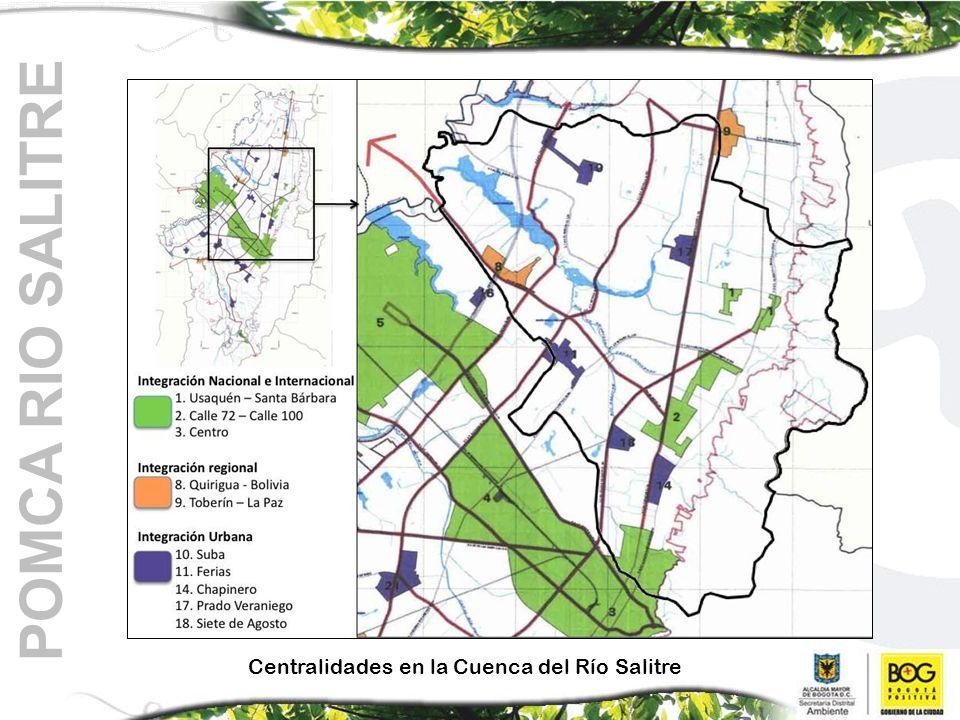 POMCA RIO SALITRE Centralidades en la Cuenca del Río Salitre