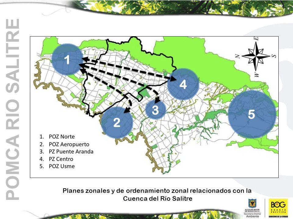 Planes zonales y de ordenamiento zonal relacionados con la