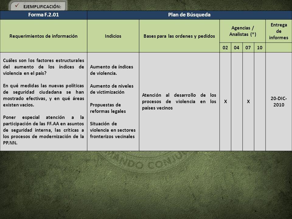 Forma F.2.01 Plan de Búsqueda