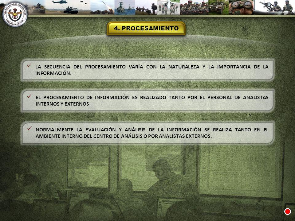 4. PROCESAMIENTO LA SECUENCIA DEL PROCESAMIENTO VARÍA CON LA NATURALEZA Y LA IMPORTANCIA DE LA INFORMACIÓN.