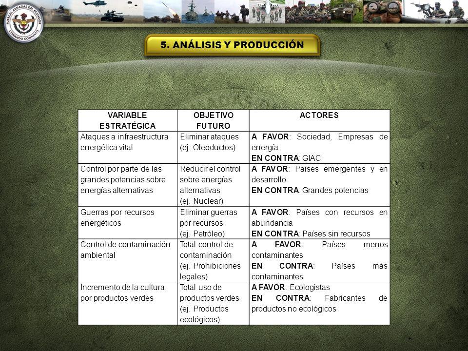 5. ANÁLISIS Y PRODUCCIÓN VARIABLE ESTRATÉGICA OBJETIVO FUTURO ACTORES