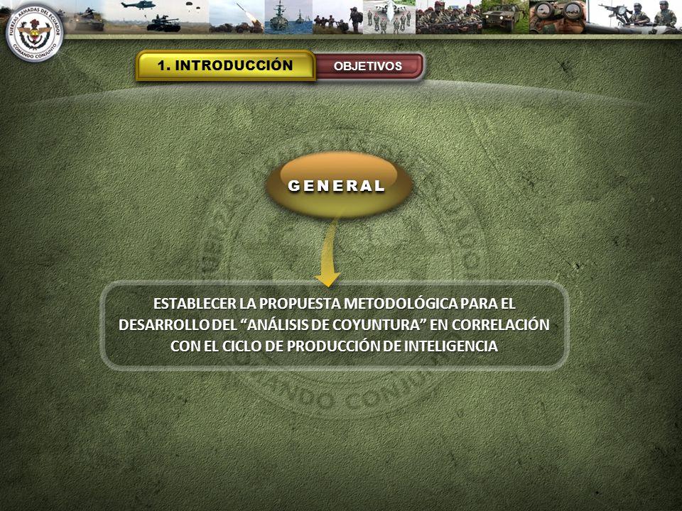 1. INTRODUCCIÓN OBJETIVOS. GENERAL.