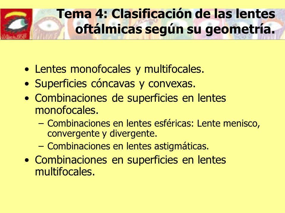 Tema 4: Clasificación de las lentes oftálmicas según su geometría.