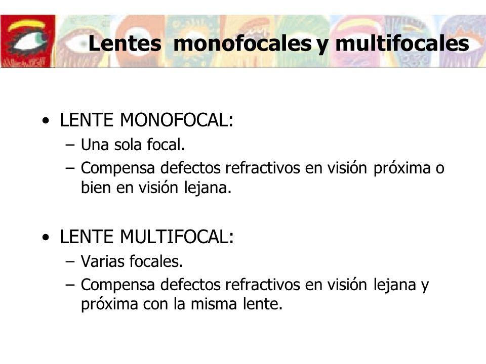 Lentes monofocales y multifocales