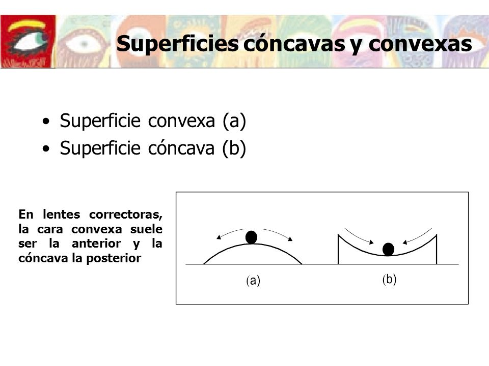 Superficies cóncavas y convexas