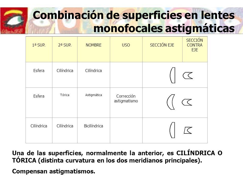 Combinación de superficies en lentes monofocales astigmáticas