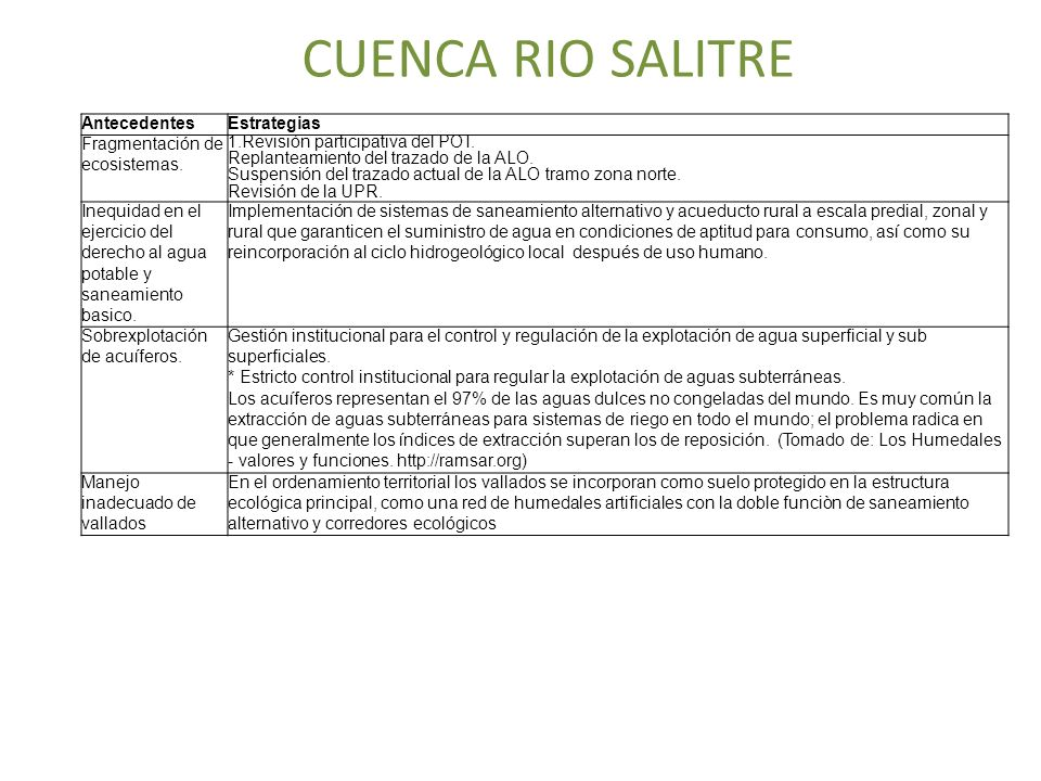 CUENCA RIO SALITRE Antecedentes Estrategias