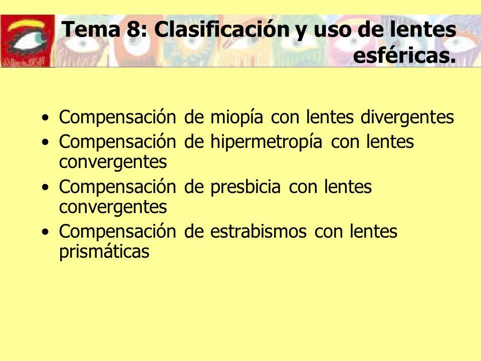 Tema 8: Clasificación y uso de lentes esféricas.