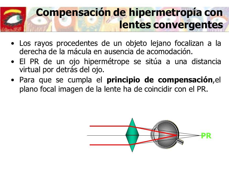 Compensación de hipermetropía con lentes convergentes