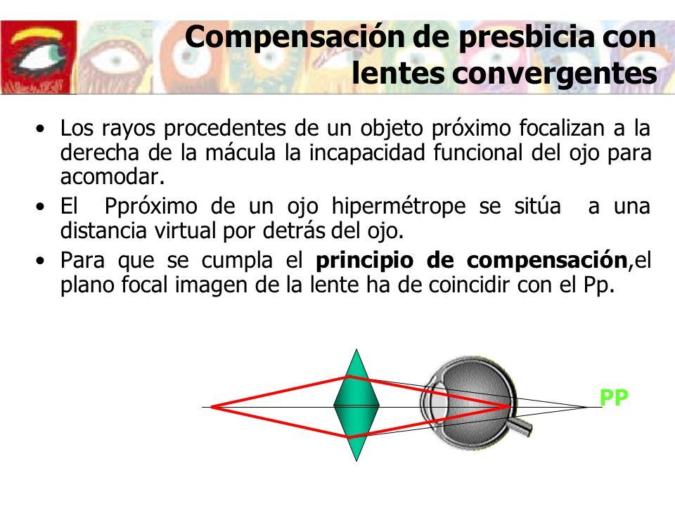 Compensación de presbicia con lentes convergentes
